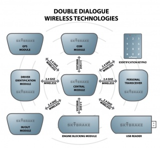 Double Dialogue